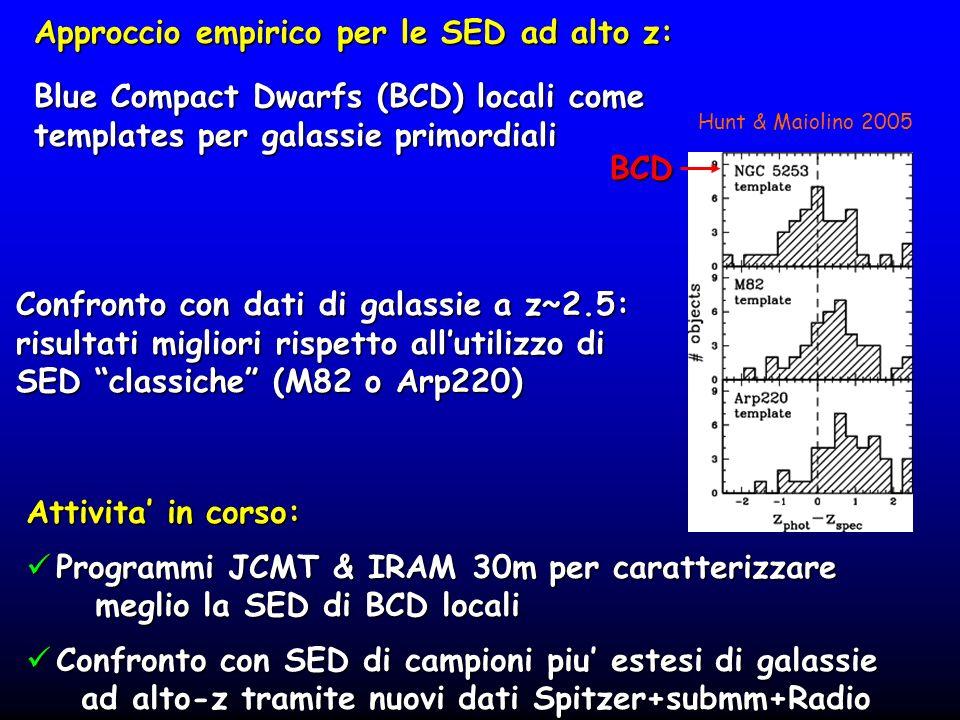 Approccio empirico per le SED ad alto z: Blue Compact Dwarfs (BCD) locali come templates per galassie primordiali Attivita in corso: Programmi JCMT &