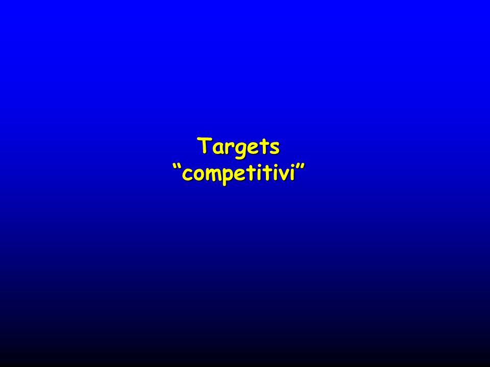 Targetscompetitivi