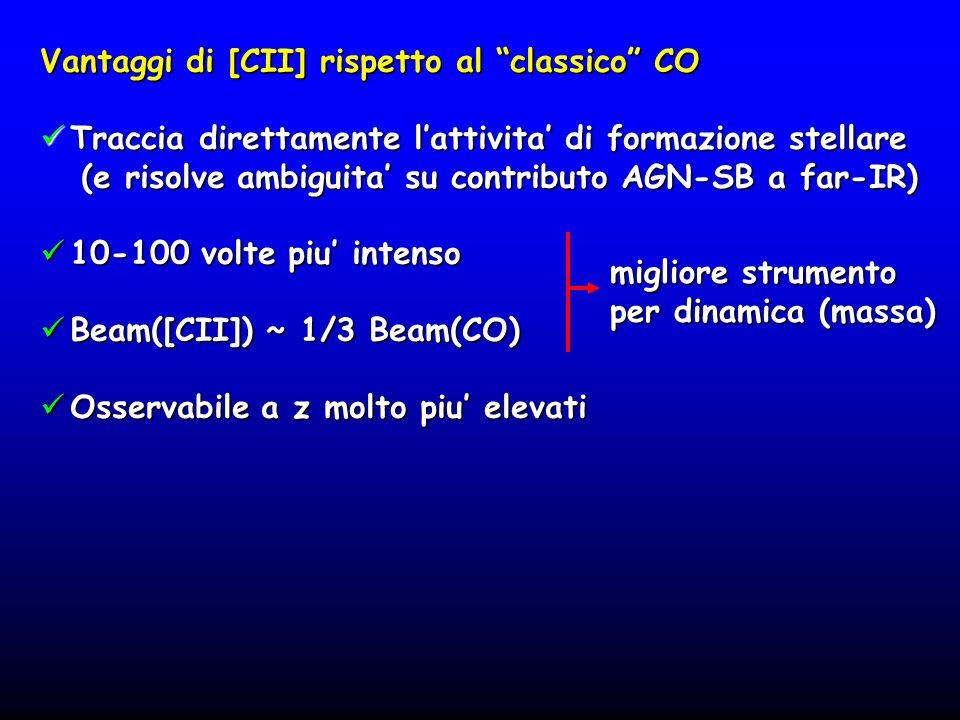 Attivita di follow-up Estensione campione a z piu bassi Proposta ASTE (~200h at 850 m, pending) Proposta ASTE (~200h at 850 m, pending) APEX .