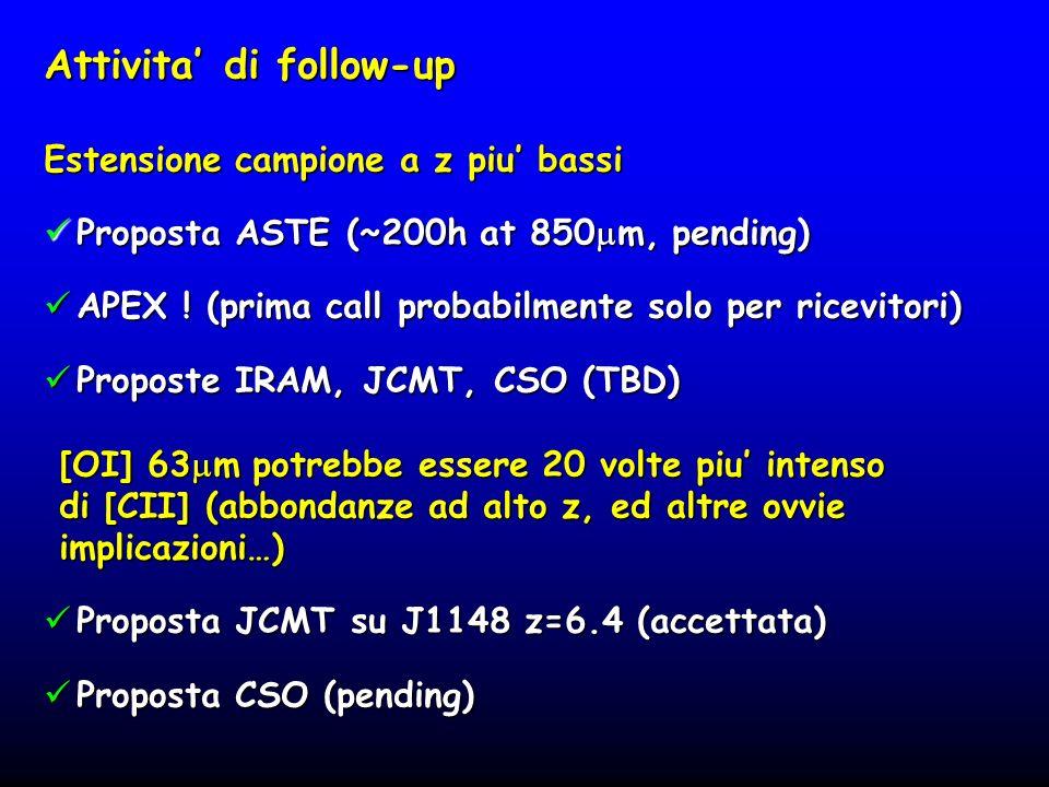 Attivita di follow-up Estensione campione a z piu bassi Proposta ASTE (~200h at 850 m, pending) Proposta ASTE (~200h at 850 m, pending) APEX ! (prima