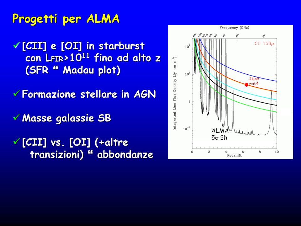 Progetti per ALMA Test SED e emissivita polvere primordiali Test SED e emissivita polvere primordiali su sorgenti ALMA ad alto z su sorgenti ALMA ad alto z Utilizzo SED e polvere primordiali per Utilizzo SED e polvere primordiali per interpretare conteggi galassie alto z interpretare conteggi galassie alto z Utilizzo SED e polvere primordiali per Utilizzo SED e polvere primordiali per derivare L FIR ( SFR) e M dust derivare L FIR ( SFR) e M dust Utilizzo SED e polvere primordiali per Utilizzo SED e polvere primordiali per determinare redshift fotometrici determinare redshift fotometrici