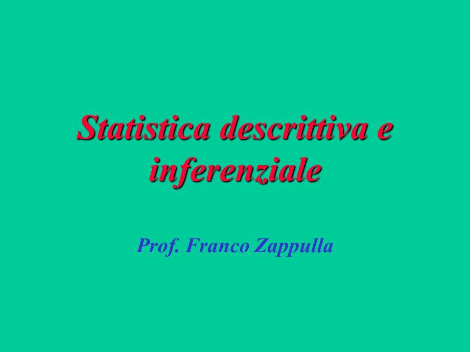 Statistica descrittiva e inferenziale Prof. Franco Zappulla
