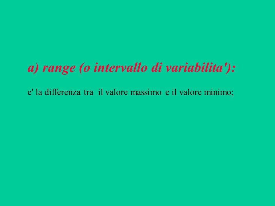 a) range (o intervallo di variabilita'): e' la differenza tra il valore massimo e il valore minimo;