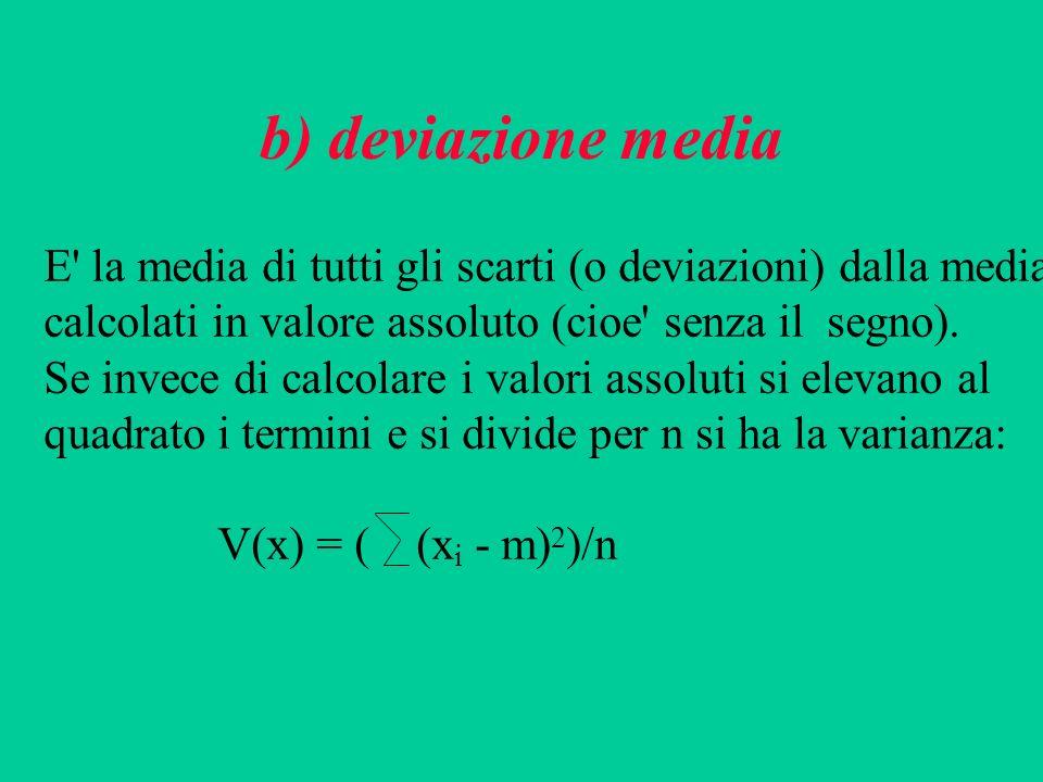 b) deviazione media E' la media di tutti gli scarti (o deviazioni) dalla media calcolati in valore assoluto (cioe' senza il segno). Se invece di calco