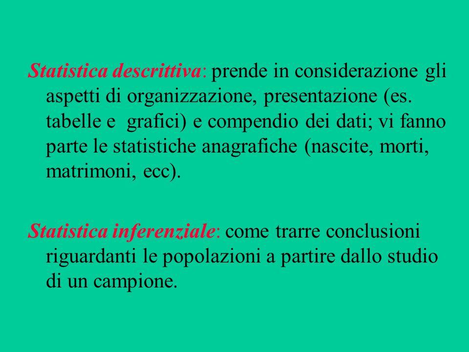 Statistica descrittiva: prende in considerazione gli aspetti di organizzazione, presentazione (es. tabelle e grafici) e compendio dei dati; vi fanno p