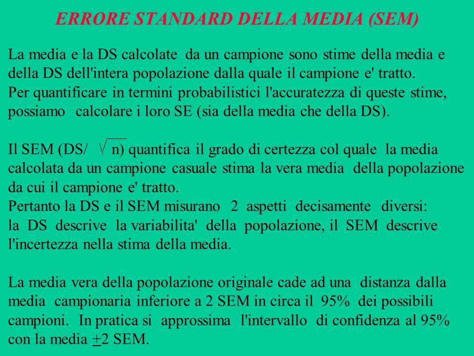 ERRORE STANDARD DELLA MEDIA (SEM) La media e la DS calcolate da un campione sono stime della media e della DS dell'intera popolazione dalla quale il c