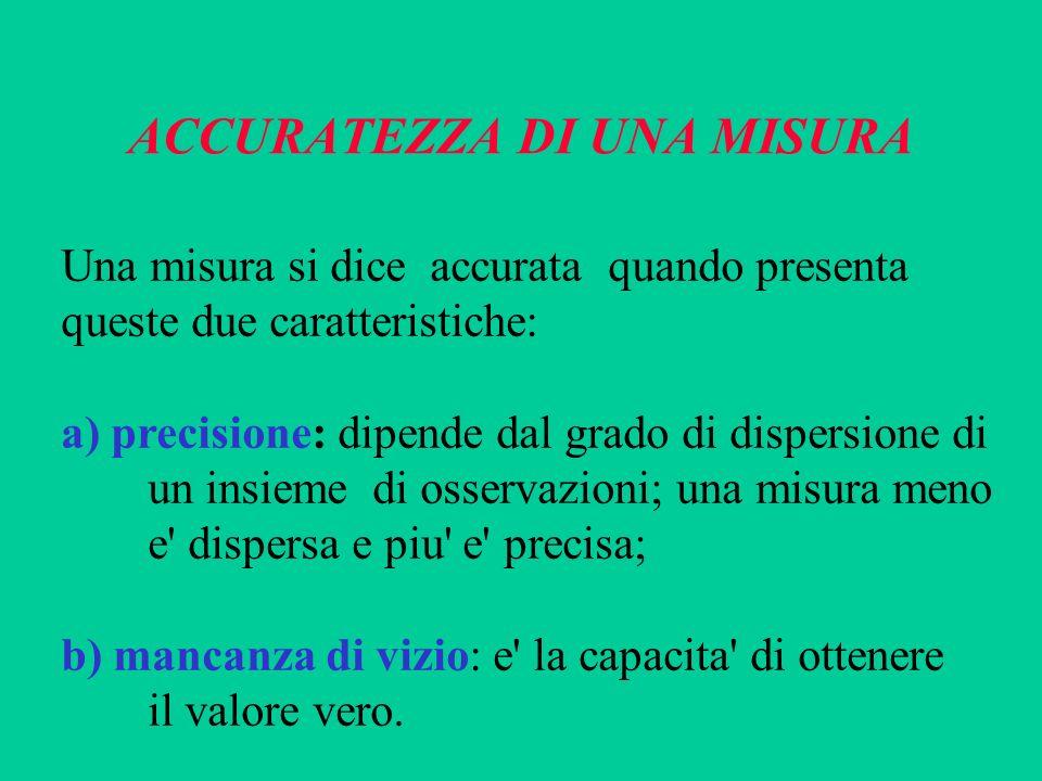 ACCURATEZZA DI UNA MISURA Una misura si dice accurata quando presenta queste due caratteristiche: a) precisione: dipende dal grado di dispersione di u