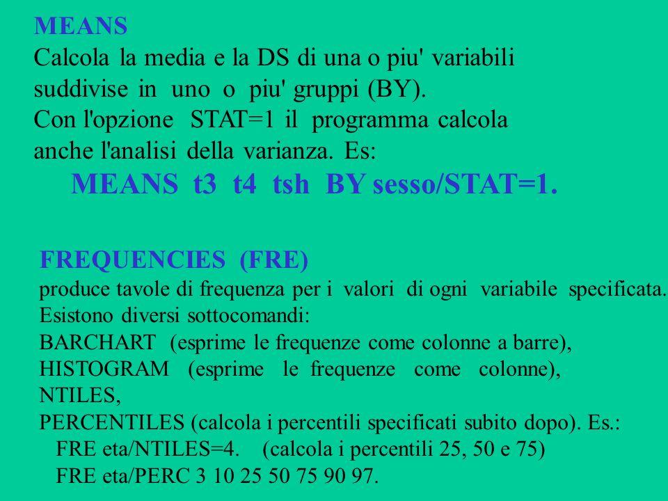 MEANS Calcola la media e la DS di una o piu' variabili suddivise in uno o piu' gruppi (BY). Con l'opzione STAT=1 il programma calcola anche l'analisi