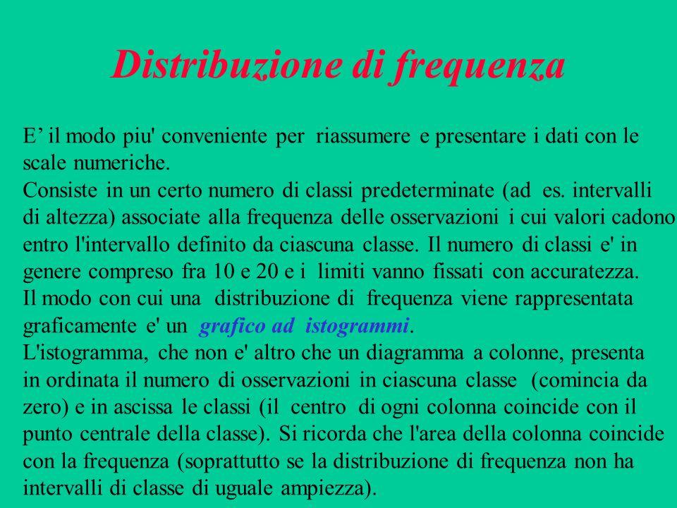 Distribuzione di frequenza E il modo piu' conveniente per riassumere e presentare i dati con le scale numeriche. Consiste in un certo numero di classi