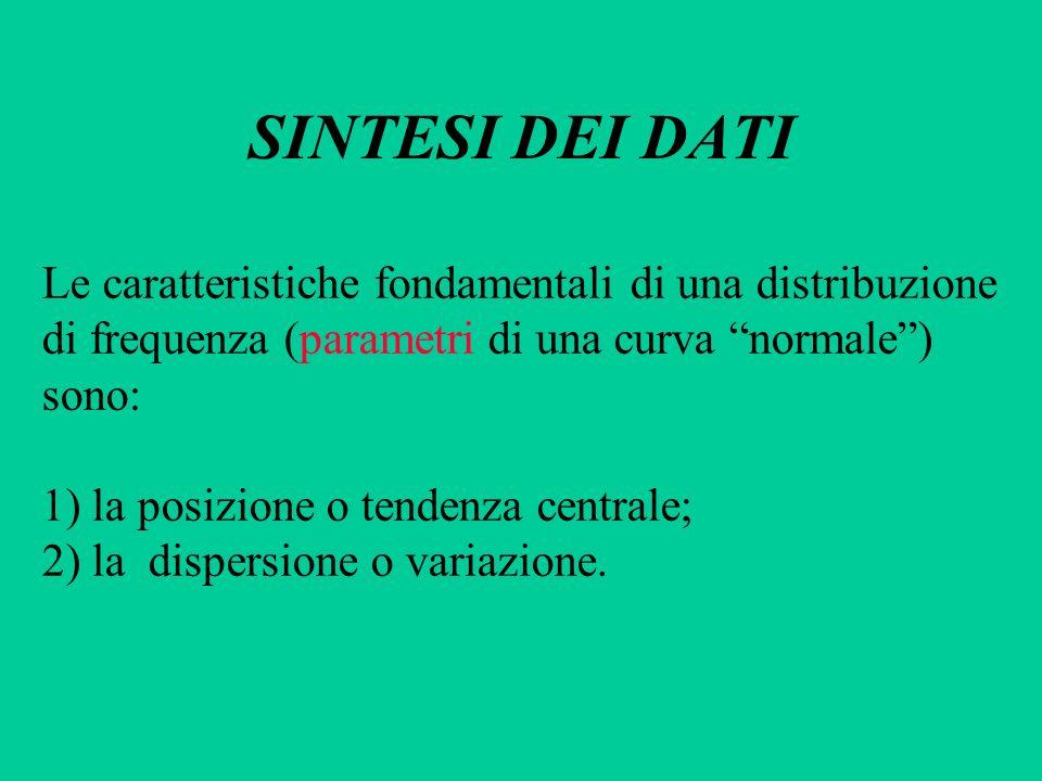 SINTESI DEI DATI Le caratteristiche fondamentali di una distribuzione di frequenza (parametri di una curva normale) sono: 1) la posizione o tendenza c