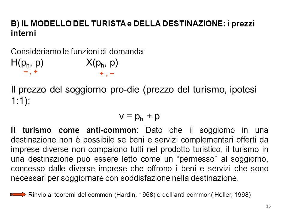 15 B) IL MODELLO DEL TURISTA e DELLA DESTINAZIONE: i prezzi interni Consideriamo le funzioni di domanda: H(p h, p) X(p h, p) Il prezzo del soggiorno p