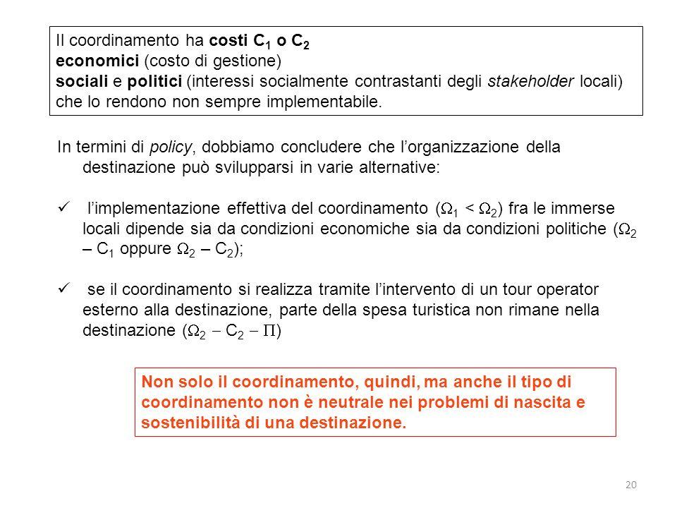 20 Il coordinamento ha costi C 1 o C 2 economici (costo di gestione) sociali e politici (interessi socialmente contrastanti degli stakeholder locali)