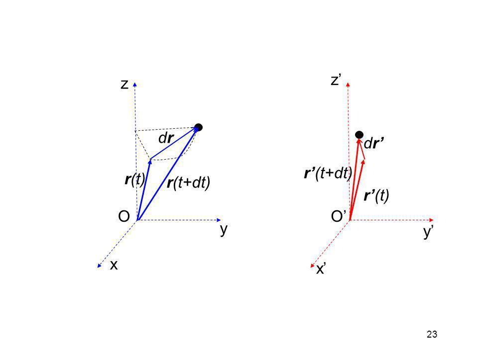 Sistema in moto rotatorio uniforme E per la velocità e laccelerazione 24