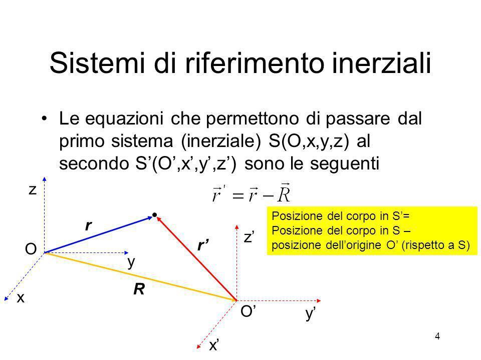Sistemi di riferimento inerziali Con la condizione che R sia Ove R 0 è la posizione dellorigine O, rispetto ad O al tempo t=0 O x y z O x y z R R0R0 V 5