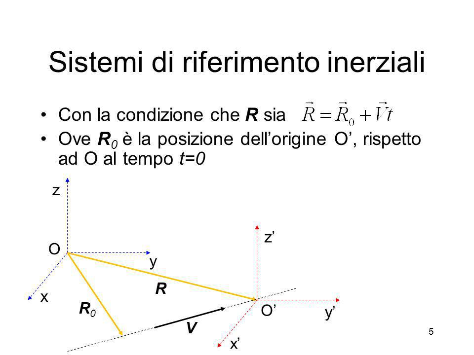 Sistemi di riferimento inerziali O z x y O z x y R V Per semplicità spesso si sceglie R 0 =0 e la velocità V parallela ad uno degli assi di S, p.e., lasse x 6