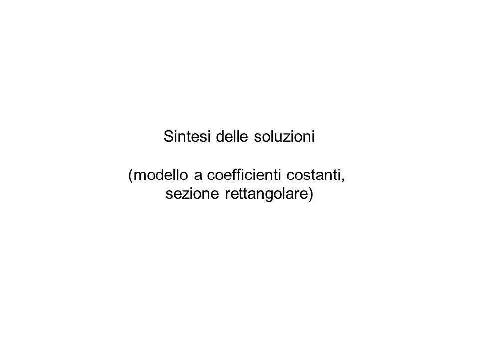 Sintesi delle soluzioni (modello a coefficienti costanti, sezione rettangolare)