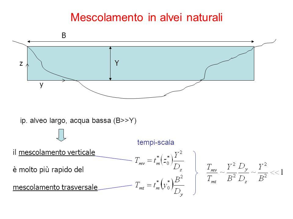 Mescolamento in alvei naturali ip. alveo largo, acqua bassa (B>>Y) z y B Y il mescolamento verticale è molto più rapido del mescolamento trasversale t