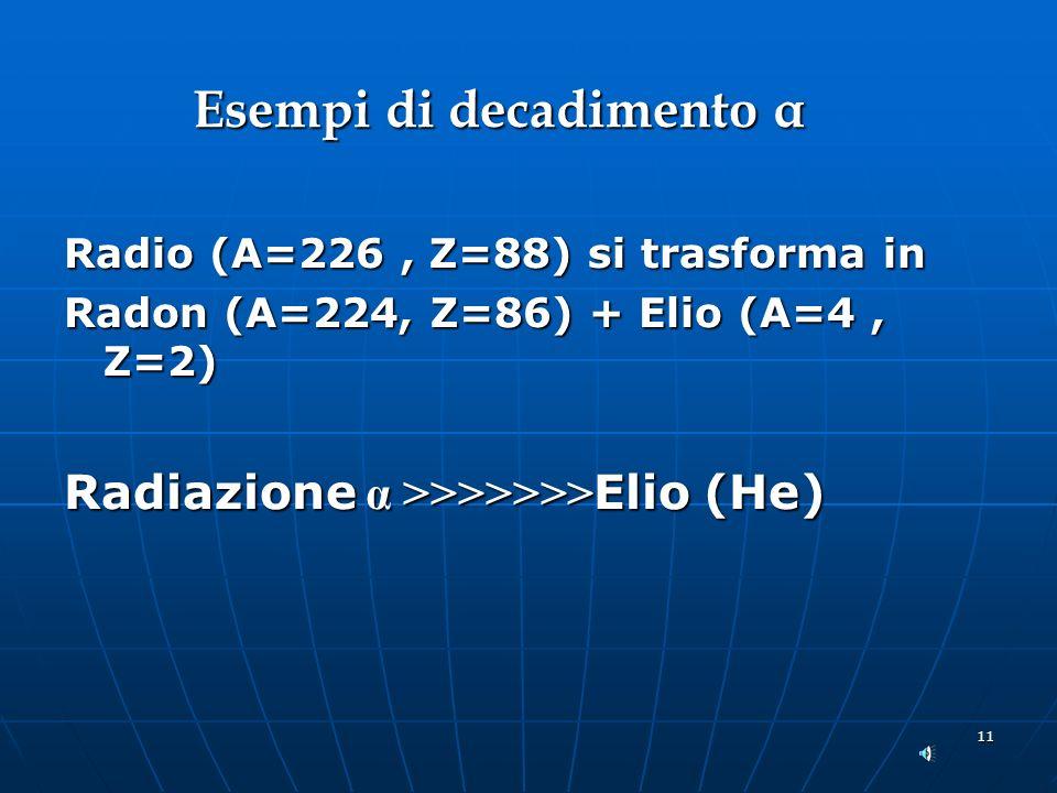 11 Esempi di decadimento α Esempi di decadimento α Radio (A=226, Z=88) si trasforma in Radon (A=224, Z=86) + Elio (A=4, Z=2) Radiazione α >>>>>>> Elio (He)