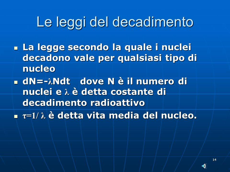 14 Le leggi del decadimento La legge secondo la quale i nuclei decadono vale per qualsiasi tipo di nucleo La legge secondo la quale i nuclei decadono vale per qualsiasi tipo di nucleo dN=- λ Ndt dove N è il numero di nuclei e λ è detta costante di decadimento radioattivo dN=- λ Ndt dove N è il numero di nuclei e λ è detta costante di decadimento radioattivo τ=1/ λ è detta vita media del nucleo.
