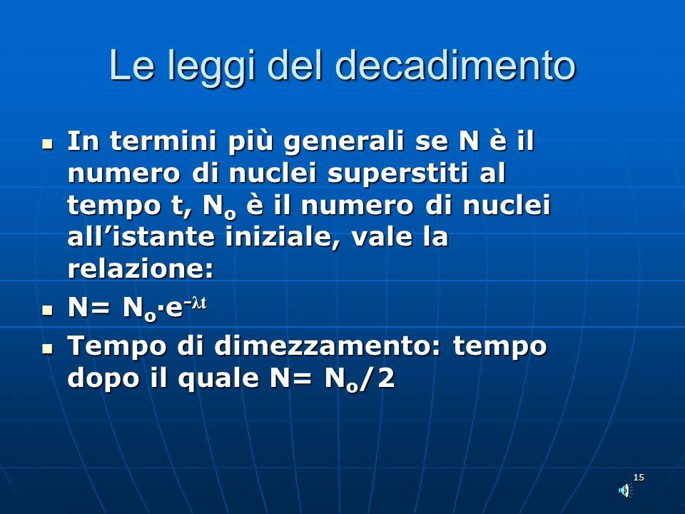 15 Le leggi del decadimento In termini più generali se N è il numero di nuclei superstiti al tempo t, N o è il numero di nuclei allistante iniziale, vale la relazione: In termini più generali se N è il numero di nuclei superstiti al tempo t, N o è il numero di nuclei allistante iniziale, vale la relazione: N= N o ·e - λt N= N o ·e - λt Tempo di dimezzamento: tempo dopo il quale N= N o /2 Tempo di dimezzamento: tempo dopo il quale N= N o /2