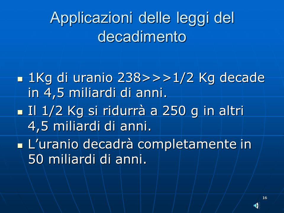 16 1Kg di uranio 238>>>1/2 Kg decade in 4,5 miliardi di anni. 1Kg di uranio 238>>>1/2 Kg decade in 4,5 miliardi di anni. Il 1/2 Kg si ridurrà a 250 g