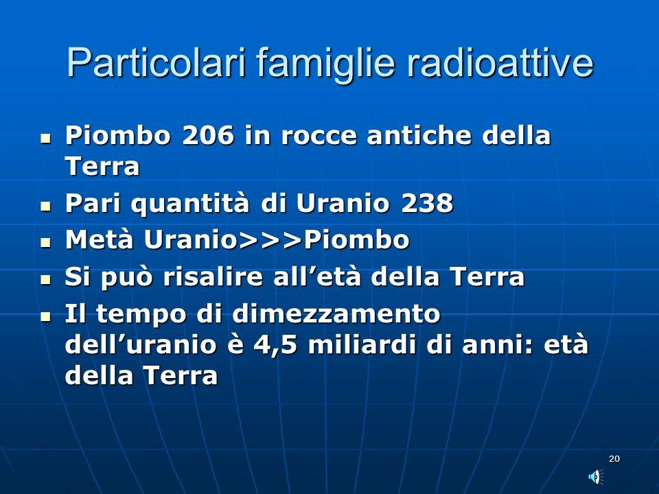 20 Particolari famiglie radioattive Piombo 206 in rocce antiche della Terra Piombo 206 in rocce antiche della Terra Pari quantità di Uranio 238 Pari quantità di Uranio 238 Metà Uranio>>>Piombo Metà Uranio>>>Piombo Si può risalire alletà della Terra Si può risalire alletà della Terra Il tempo di dimezzamento delluranio è 4,5 miliardi di anni: età della Terra Il tempo di dimezzamento delluranio è 4,5 miliardi di anni: età della Terra