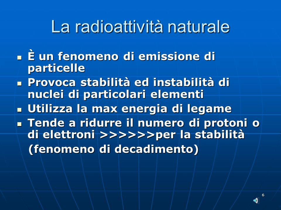 6 La radioattività naturale È un fenomeno di emissione di particelle È un fenomeno di emissione di particelle Provoca stabilità ed instabilità di nuclei di particolari elementi Provoca stabilità ed instabilità di nuclei di particolari elementi Utilizza la max energia di legame Utilizza la max energia di legame Tende a ridurre il numero di protoni o di elettroni >>>>>>per la stabilità Tende a ridurre il numero di protoni o di elettroni >>>>>>per la stabilità (fenomeno di decadimento) (fenomeno di decadimento)