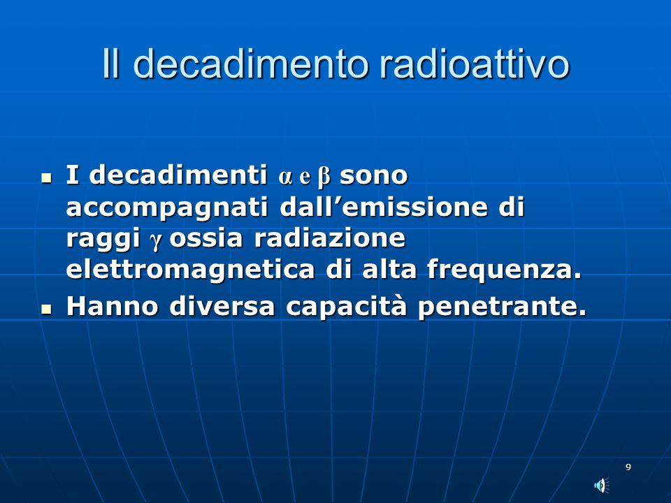 9 Il decadimento radioattivo I decadimenti α e β sono accompagnati dallemissione di raggi γ ossia radiazione elettromagnetica di alta frequenza.