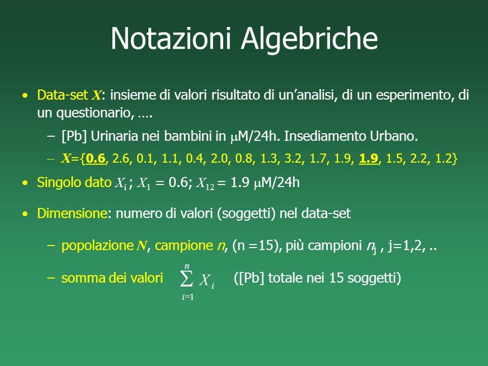 Notazioni Algebriche Data-set X : insieme di valori risultato di unanalisi, di un esperimento, di un questionario, …. –[Pb] Urinaria nei bambini in M/