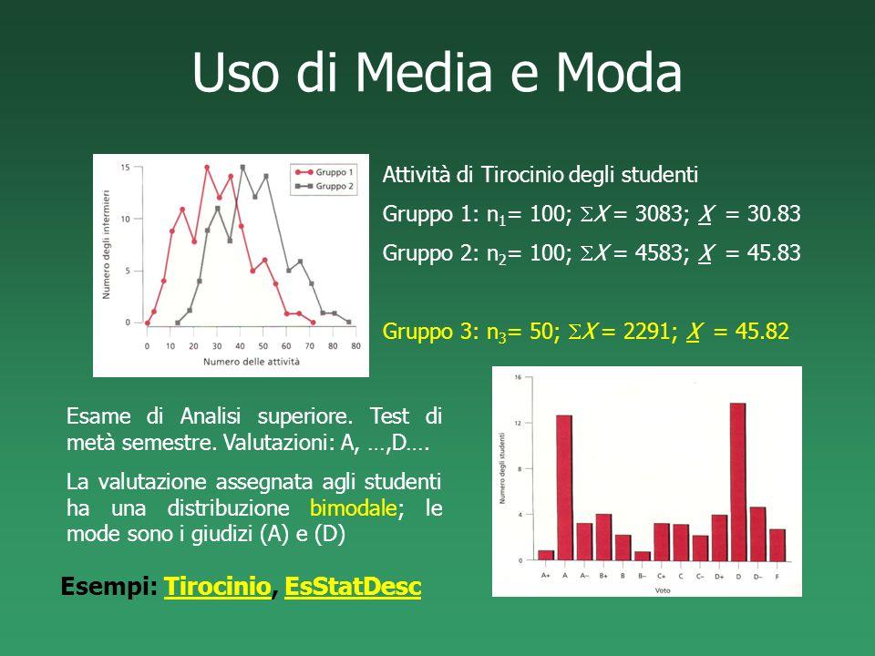 Uso di Media e Moda Attività di Tirocinio degli studenti Gruppo 1: n 1 = 100; X = 3083; X = 30.83 Gruppo 2: n 2 = 100; X = 4583; X = 45.83 Gruppo 3: n