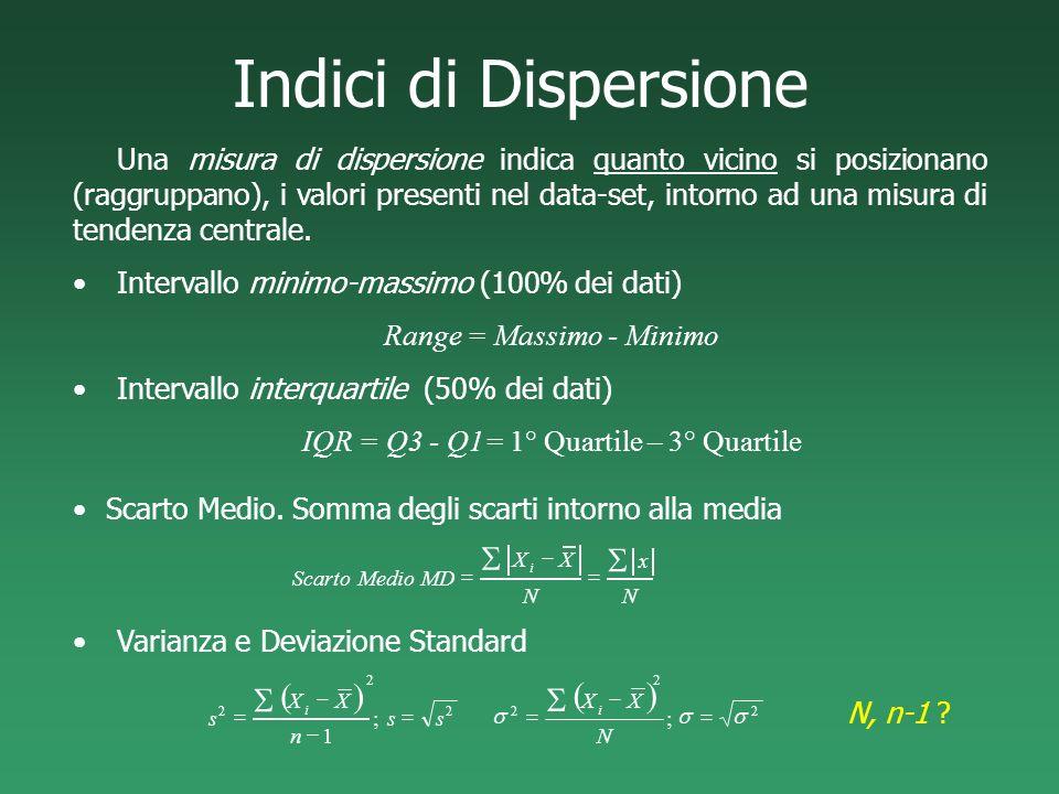 Indici di Dispersione Una misura di dispersione indica quanto vicino si posizionano (raggruppano), i valori presenti nel data-set, intorno ad una misu