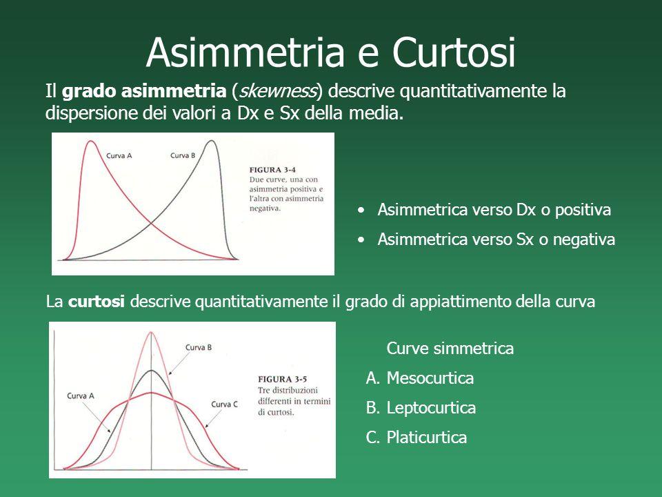 Asimmetria e Curtosi La curtosi descrive quantitativamente il grado di appiattimento della curva Curve simmetrica A.Mesocurtica B.Leptocurtica C.Plati