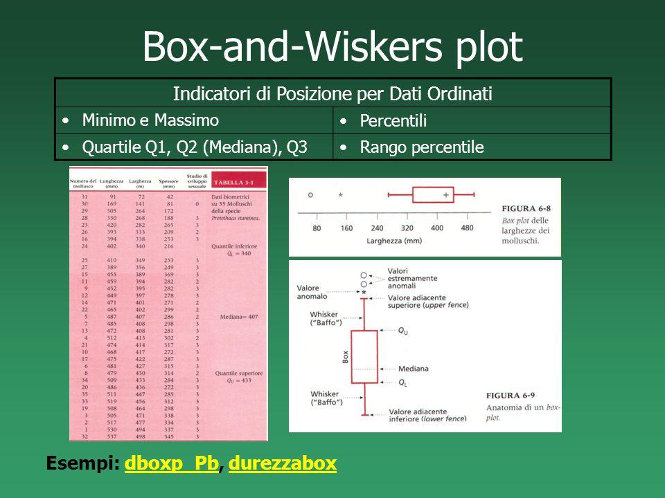 Box-and-Wiskers plot Indicatori di Posizione per Dati Ordinati Minimo e MassimoPercentili Quartile Q1, Q2 (Mediana), Q3Rango percentile Esempi: dboxp_
