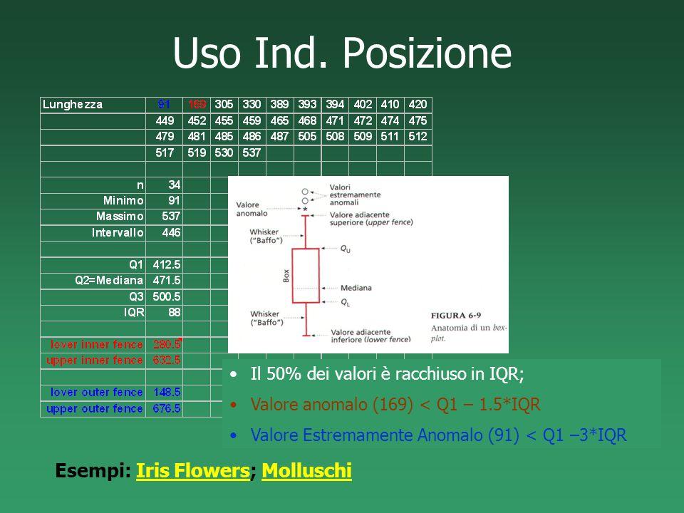 Uso Ind. Posizione Esempi: Iris Flowers; MolluschiIris FlowersMolluschi Il 50% dei valori è racchiuso in IQR; Valore anomalo (169) < Q1 – 1.5*IQR Valo