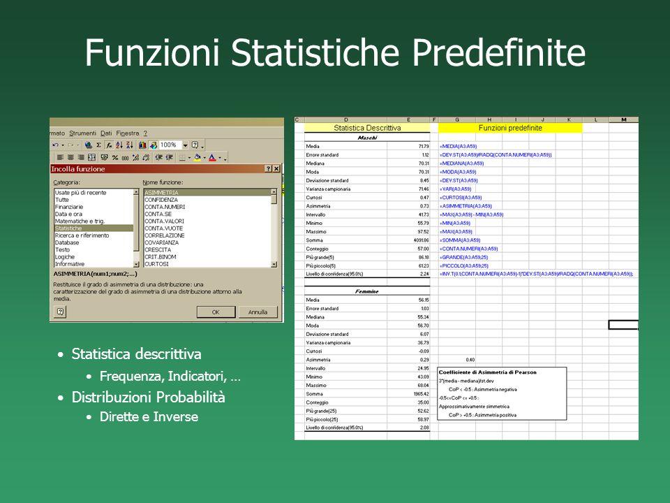 Funzioni Statistiche Predefinite Statistica descrittiva Frequenza, Indicatori, … Distribuzioni Probabilità Dirette e Inverse