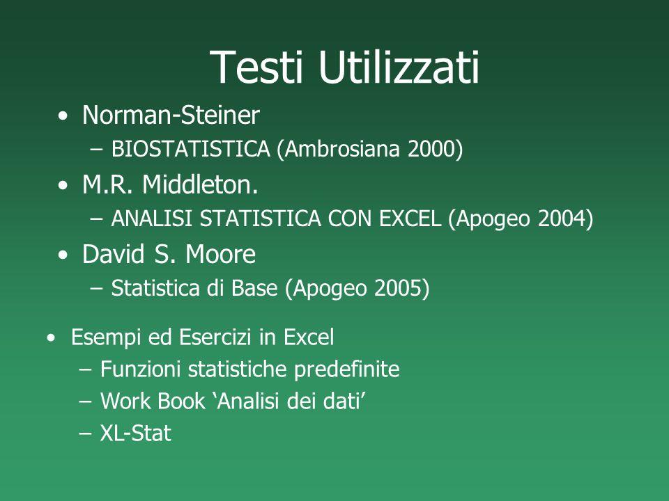 Testi Utilizzati Norman-Steiner –BIOSTATISTICA (Ambrosiana 2000) M.R. Middleton. –ANALISI STATISTICA CON EXCEL (Apogeo 2004) David S. Moore –Statistic