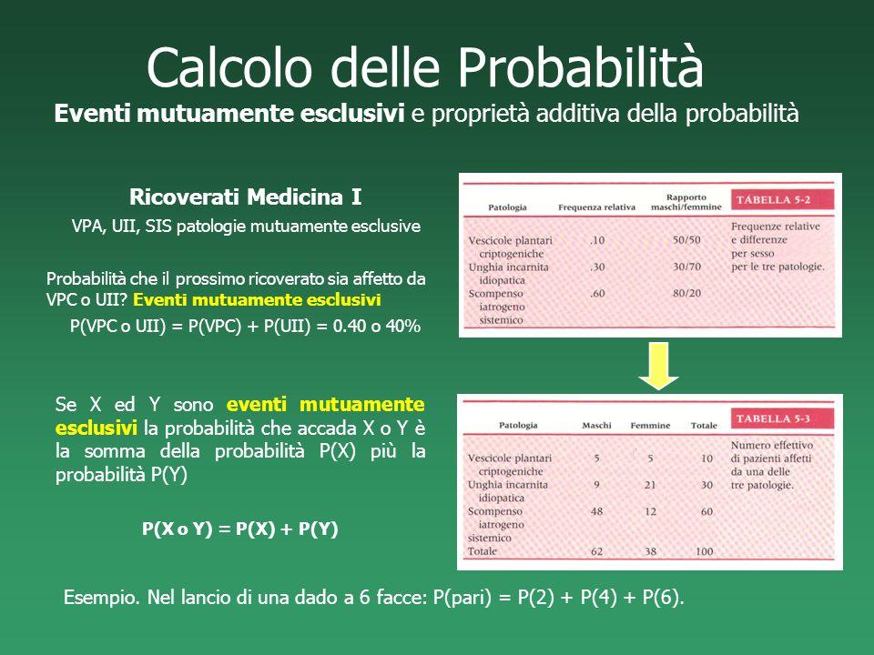 Calcolo delle Probabilità Eventi mutuamente esclusivi e proprietà additiva della probabilità Ricoverati Medicina I VPA, UII, SIS patologie mutuamente