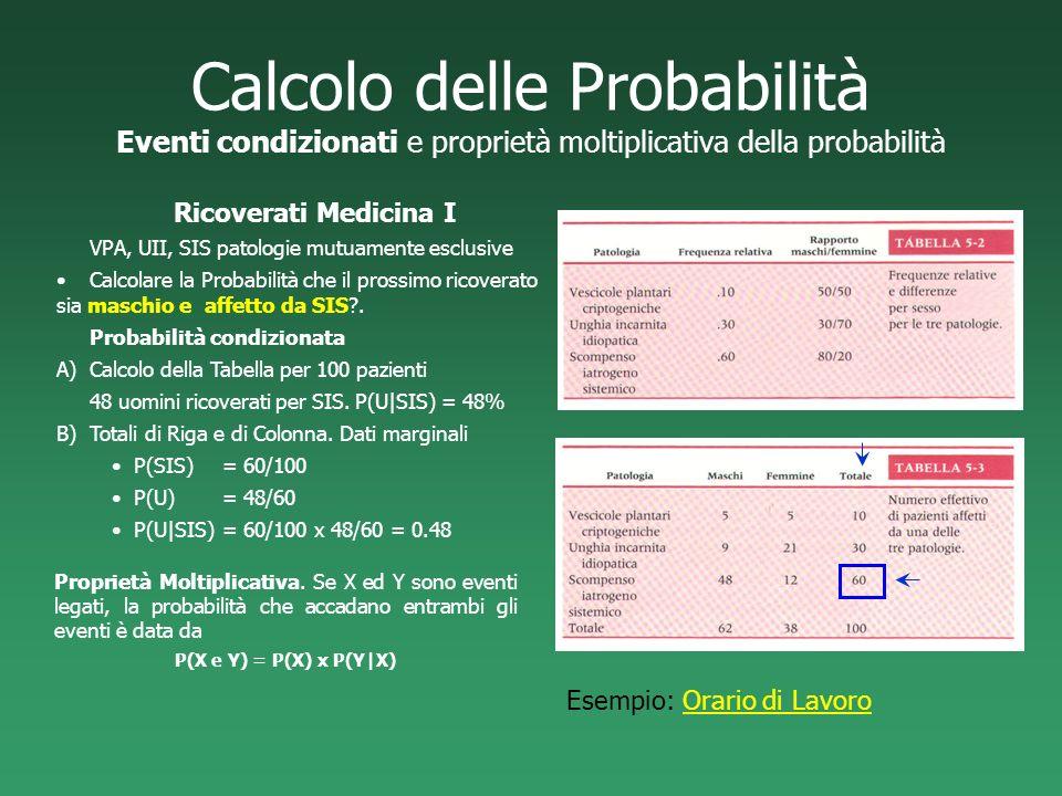 Calcolo delle Probabilità Eventi condizionati e proprietà moltiplicativa della probabilità Ricoverati Medicina I VPA, UII, SIS patologie mutuamente es