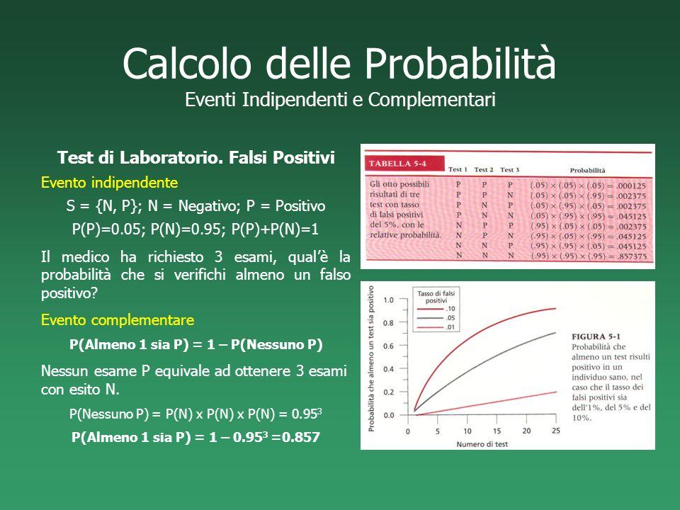 Calcolo delle Probabilità Eventi Indipendenti e Complementari Test di Laboratorio. Falsi Positivi Evento indipendente S = {N, P}; N = Negativo; P = Po