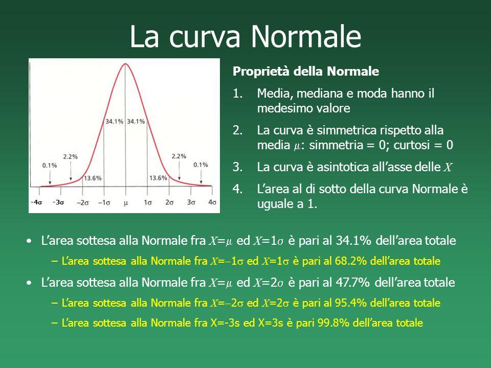 La curva Normale Proprietà della Normale 1.Media, mediana e moda hanno il medesimo valore 2.La curva è simmetrica rispetto alla media : simmetria = 0;