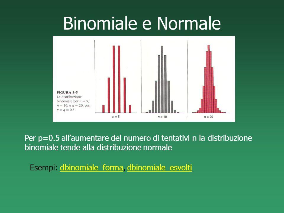 Binomiale e Normale Per p=0.5 allaumentare del numero di tentativi n la distribuzione binomiale tende alla distribuzione normale Esempi: dbinomiale_fo