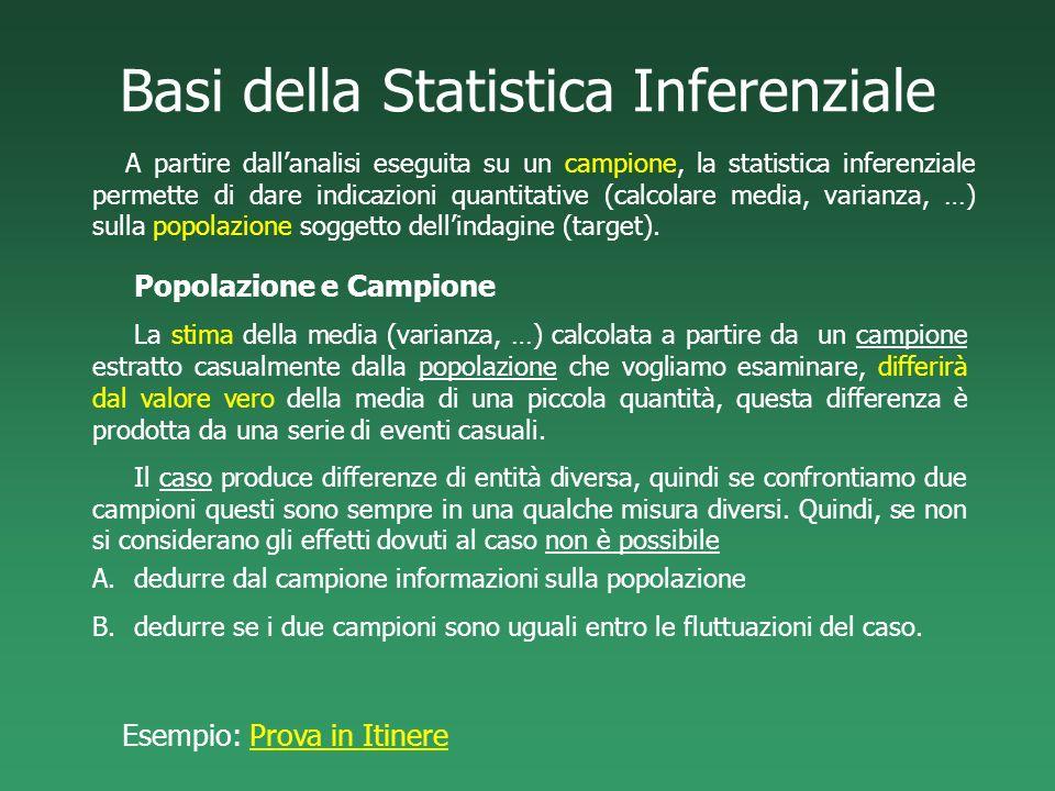 Basi della Statistica Inferenziale A partire dallanalisi eseguita su un campione, la statistica inferenziale permette di dare indicazioni quantitative