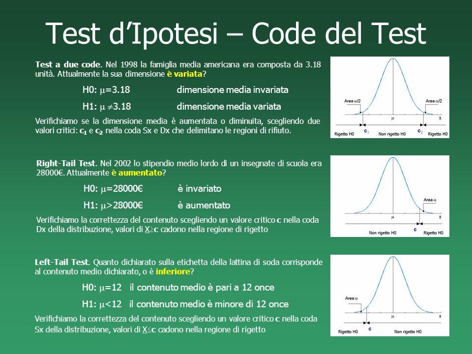 Test a due code. Nel 1998 la famiglia media americana era composta da 3.18 unità. Attualmente la sua dimensione è variata? H0: =3.18 dimensione media