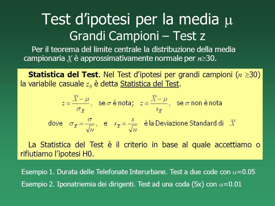 Test dipotesi per la media Grandi Campioni – Test z Per il teorema del limite centrale la distribuzione della media campionaria X è approssimativament