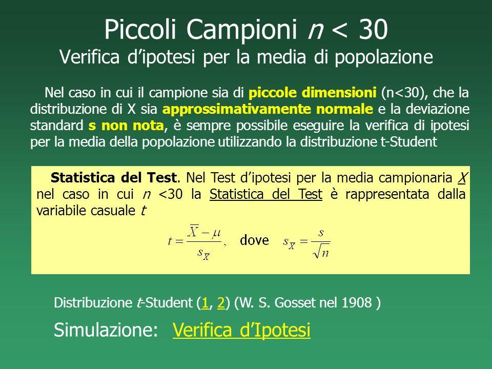 Piccoli Campioni n < 30 Verifica dipotesi per la media di popolazione Nel caso in cui il campione sia di piccole dimensioni (n<30), che la distribuzio