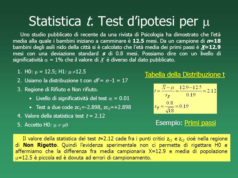 Statistica t. Test dipotesi per Uno studio pubblicato di recente da una rivista di Psicologia ha dimostrato che letà media alla quale i bambini inizia