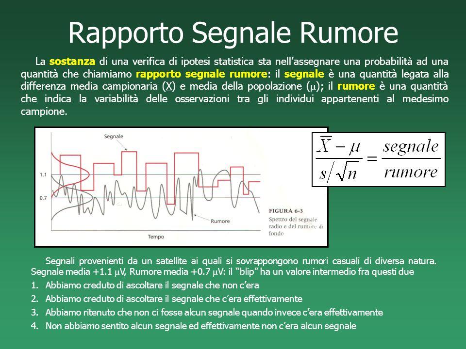 Rapporto Segnale Rumore La sostanza di una verifica di ipotesi statistica sta nellassegnare una probabilità ad una quantità che chiamiamo rapporto seg