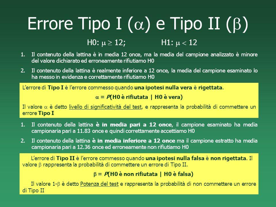 Errore Tipo I ( ) e Tipo II ( ) 1.Il contenuto della lattina è in media pari a 12 once, il campione esaminato ha media campionaria pari a 11.83 once e