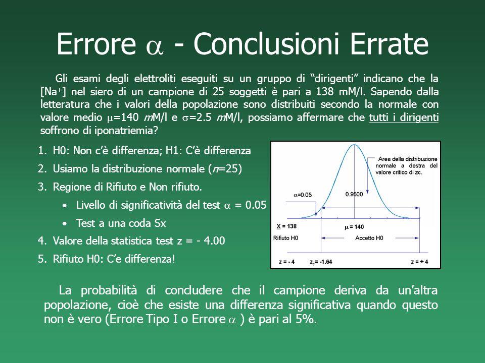 Errore - Conclusioni Errate Gli esami degli elettroliti eseguiti su un gruppo di dirigenti indicano che la [Na + ] nel siero di un campione di 25 sogg