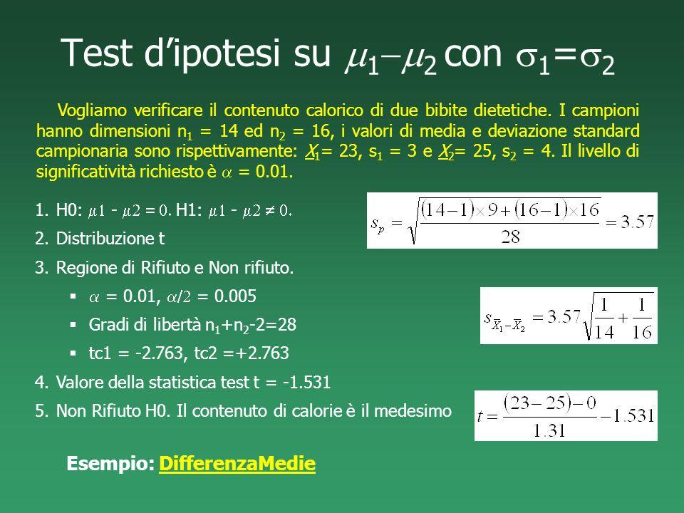 Test dipotesi su 1 2 con 1 = 2 Vogliamo verificare il contenuto calorico di due bibite dietetiche. I campioni hanno dimensioni n 1 = 14 ed n 2 = 16, i